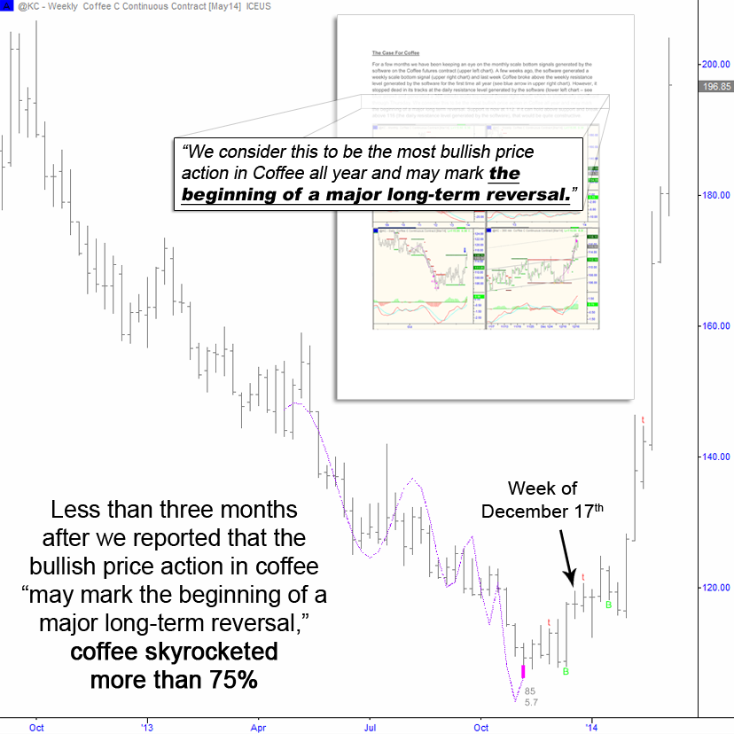 The Case for Coffee